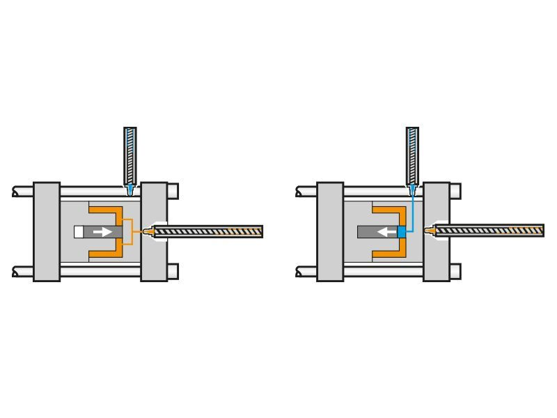 haitian-plastics-machinery-ia-co-injection-grafik